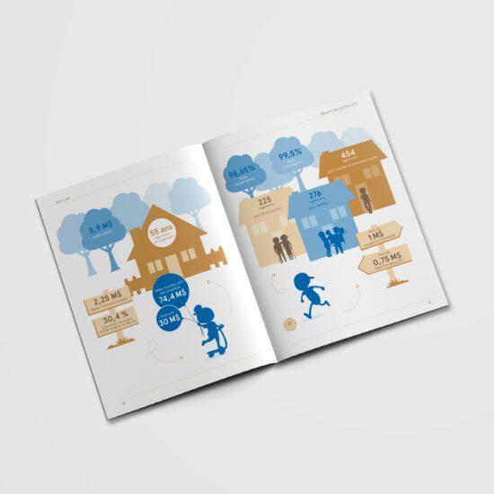 Inter-loge - Rapport annuel | Coquelicot design